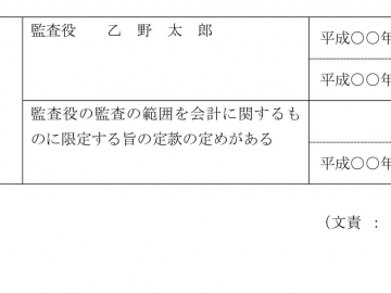 【PLUS Report 2015年3月号】会社法改正と実務のポイント②(会社の機関 その2)