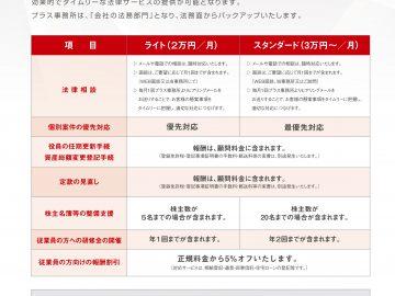 【新プランのご案内】法務顧問サービス・リーガルプロセスアウトソーシング